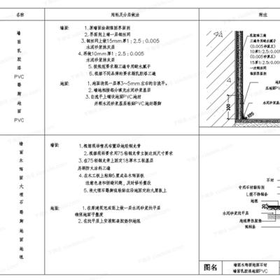 CAD, 节点, 金螳螂, 通用, 下得乐3888套模型合辑