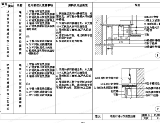 CAD, 节点, 金螳螂, 墙顶相接, 下得乐3888套模型合辑
