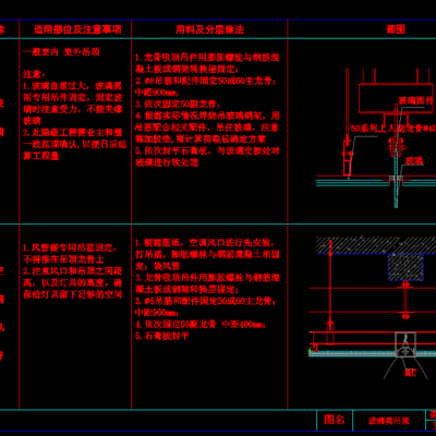 CAD, 节点, 下得乐3888套模型合辑
