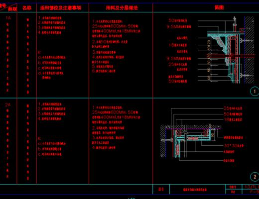 CAD, 节点, 解析