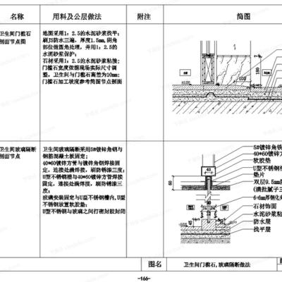 CAD, 金螳螂, 节点, 下得乐3888套模型合辑
