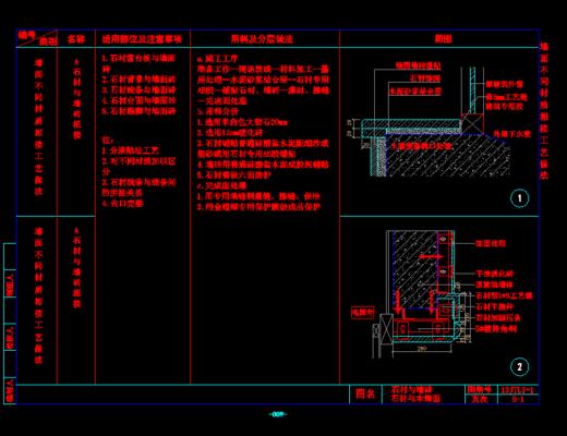 CAD, 节点